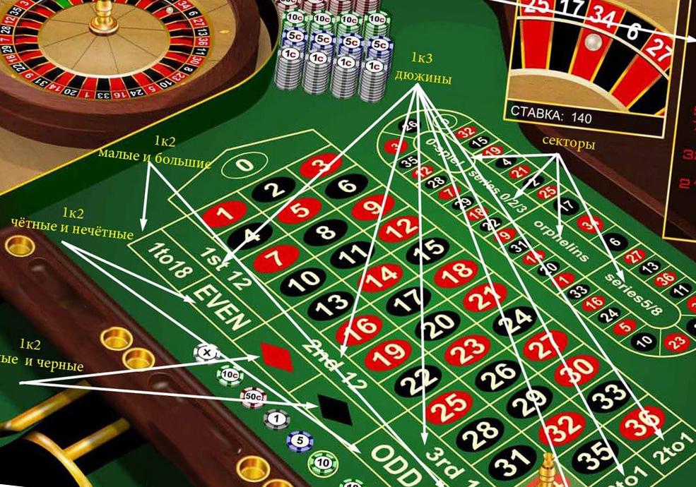 Скачать хок казино play casino games online for